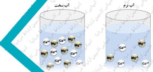 سختی آب توسط دستگاه های تصفیه آب خانگی شور آکوا تا چه مقدار کاهش می یابد؟