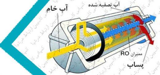 مزیت تصفیه آب به روش اسمز معکوس