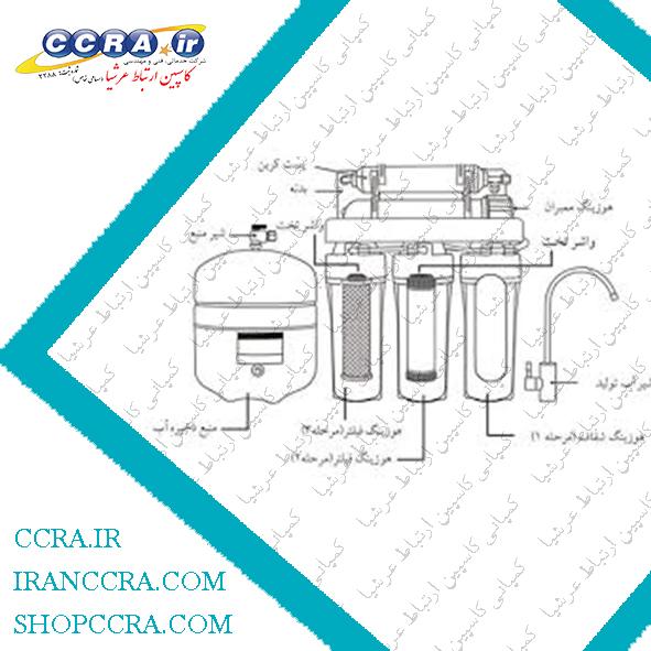 نصب و راه اندازی دستگاه های تصفیه آب خانگی شور آکوا